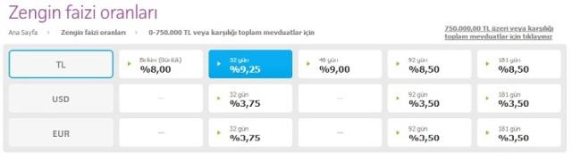 enpara.com oranlar